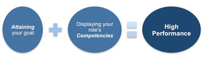 Goals and competencies