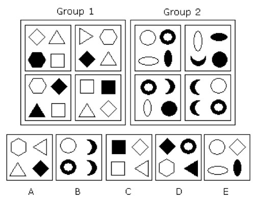 Management Aptitude Tests - Abstract Reasoning Tests
