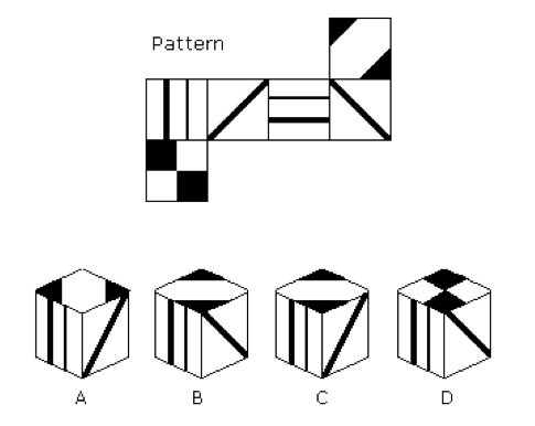 Cubes in 2D and 3D