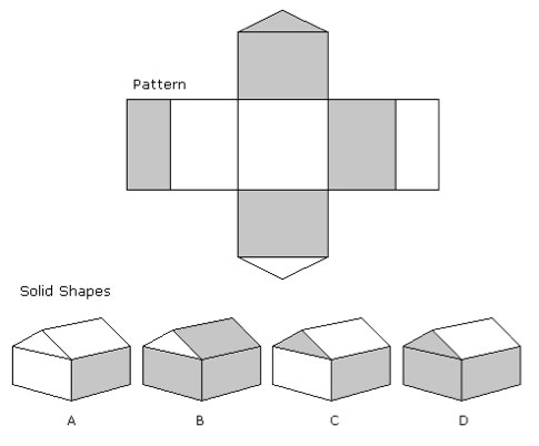 Solids in Two and Three Dimensions