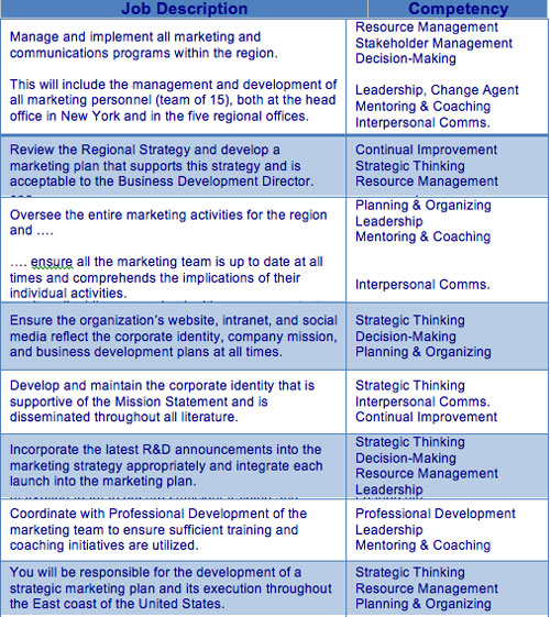 roles and responsibilities as a teacher essay Roles responsibilities as a teacher 1356 words | 6 pages review what your role, responsibilities and boundaries as a teacher would be in terms of the teaching/training cycle the teaching/training cycle is a model of assessment of needs, planning and review set out to guide teachers in their roles, responsibilities and boundaries.