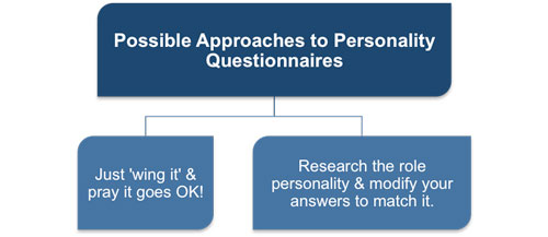 Approaches to personality questionnaires