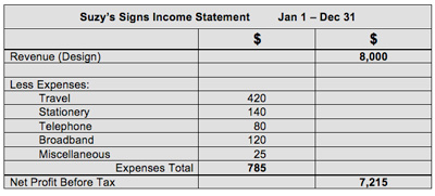 an example income statement