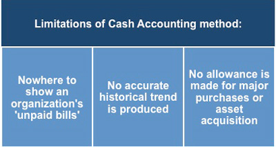 Limitations of cash accounting