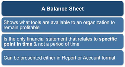 What a balance sheet shows you