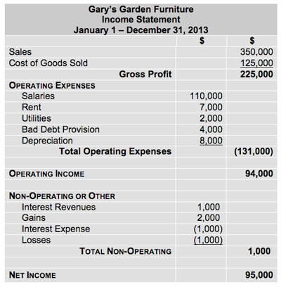 MultipleStep Income Statement