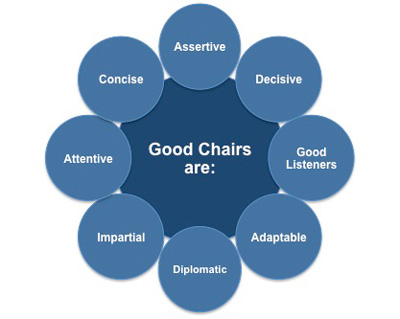 the skills required to chair a meeting