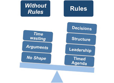 Importance of meeting rules
