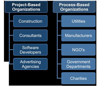 Structure ebook organization
