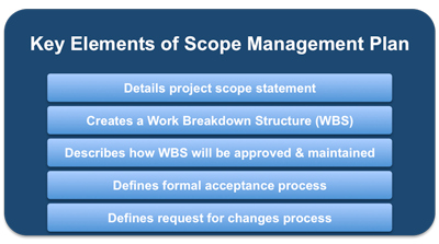 Planning How To Manage The Project Scope