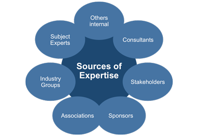 Sources of expertise