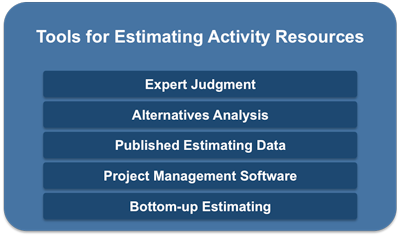 Estimate Activity Resources: Tools and Techniques