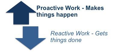 Proactive goal setting makes things happen