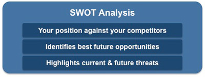 Purpose of a SWOT analysis