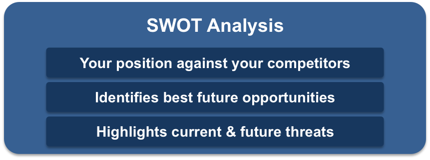 assignment 1 identify your competitive advantage Identify your competitive advantage a swot (strengths, weaknesses, opportunities, and threats) analysis is a strategic planning tool that can help a business to boost .