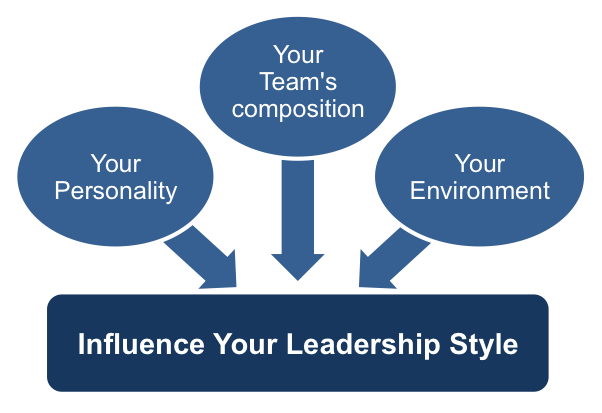 Leadership communications