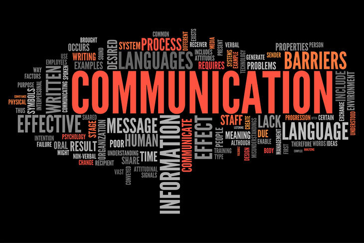 Communication Skills PDF - Free Download