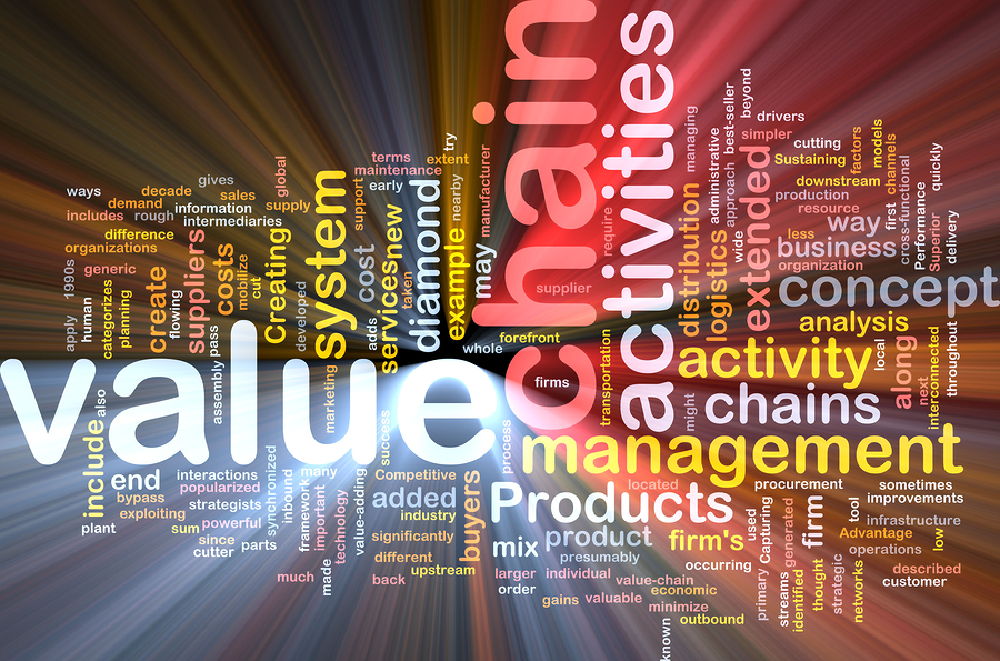 Porters value chain analysis fandeluxe Gallery