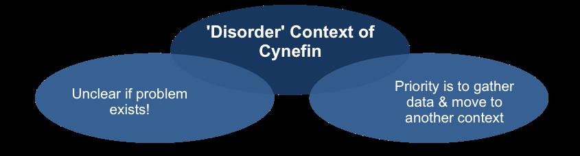 Disorder Context of Cynefin