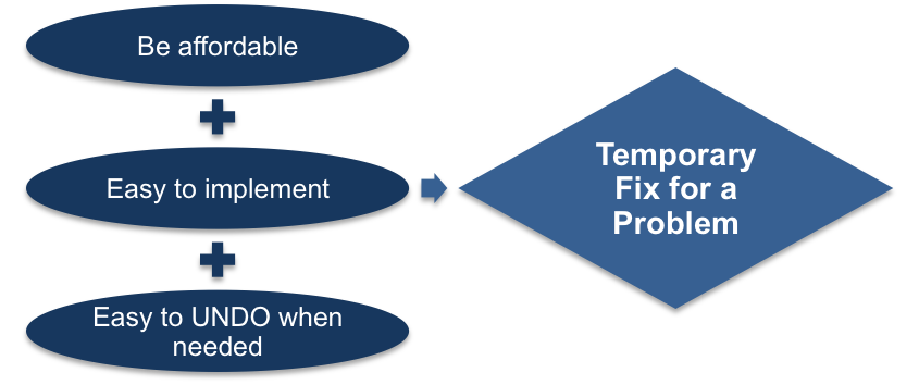Implementing a Temporary Fix