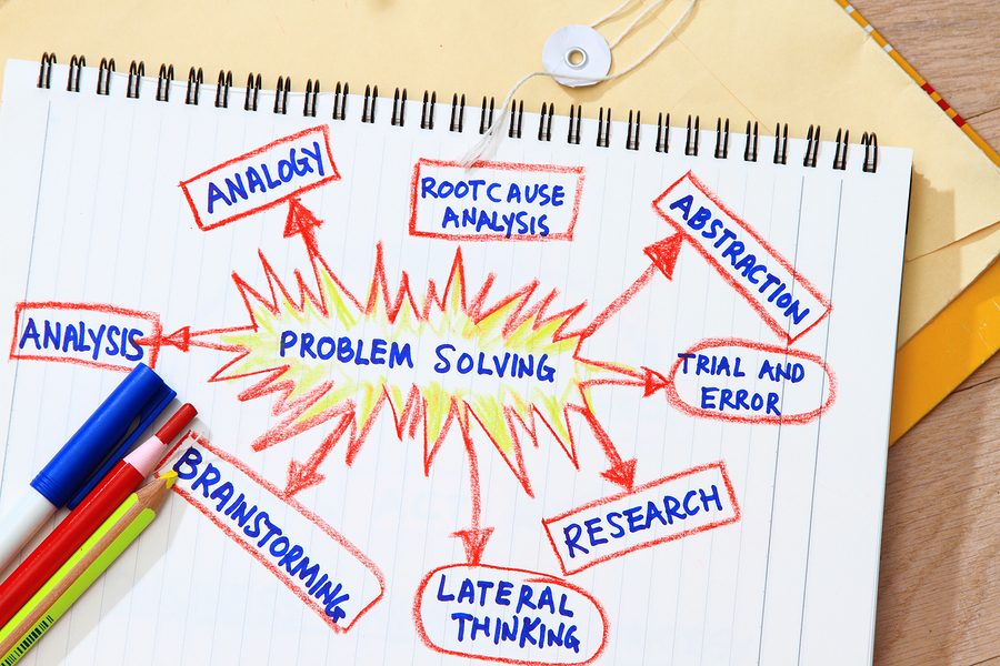Eight Disciplines of Problem Solving