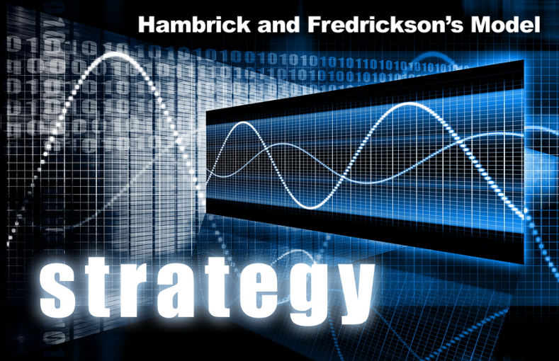 Hambrick and Fredrickson's Strategy Model