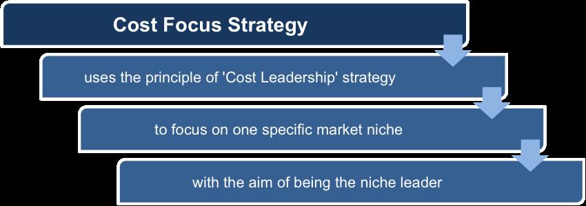 focused cost leadership companies