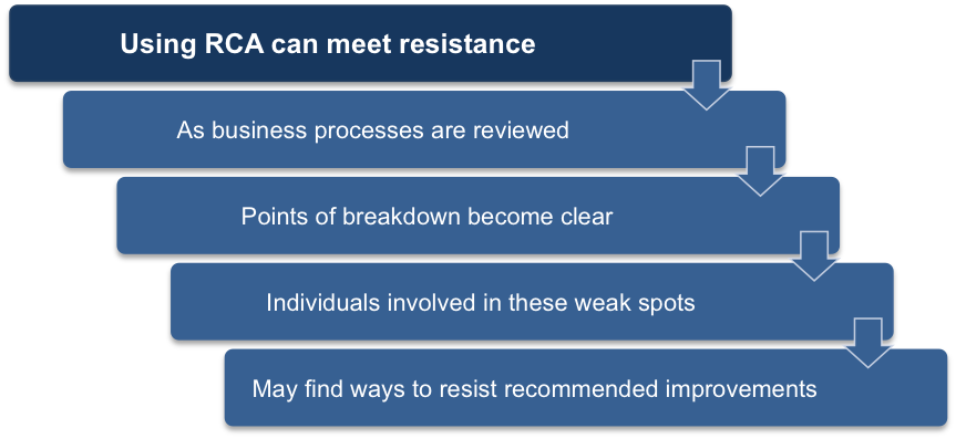 Root Cause Analysis Can Meet Resistance