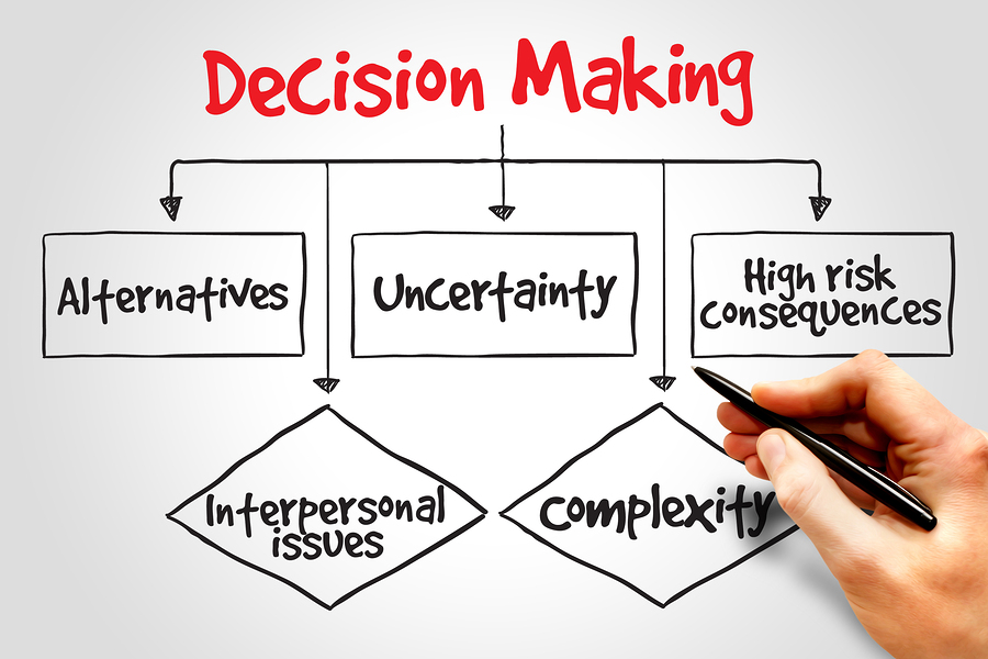 decision making is an important component of good management For important decisions it is worth always keeping a record of the steps you followed in the decision-making process that way, if you are ever criticised for making a bad decision you can justify your thoughts based on the information and processes you used at the time.