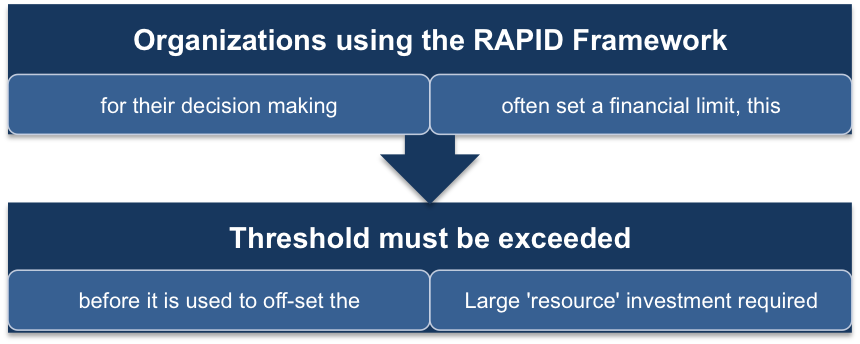 Using the RAPID Framework