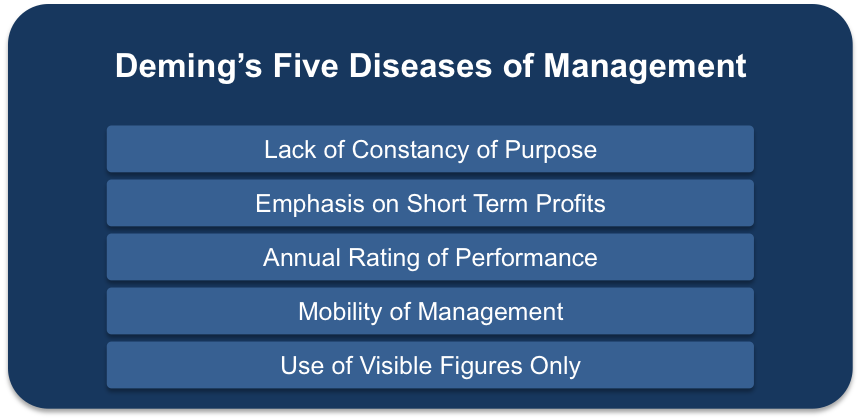 Deming's Five Diseases of Management