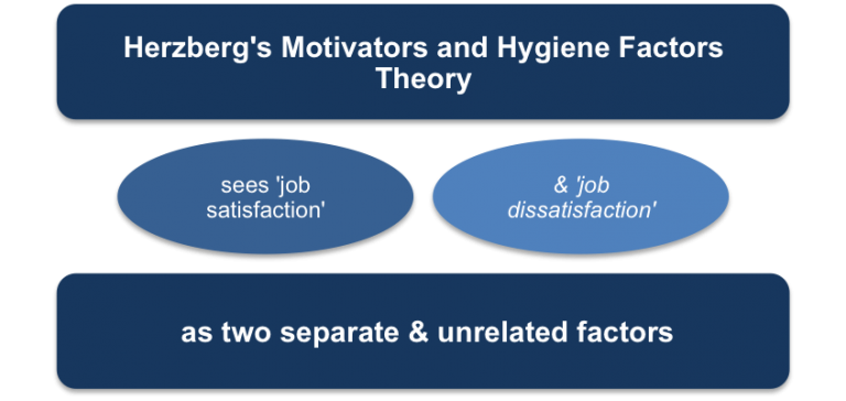 motivation and the factors of motivation Pattern description hopelessness: your lack of motivation seems unending and irreversible helplessness: you feel your moods are caused by factors beyond your control, such as fate, hormone cycles, dietary factors, luck, and other people's evaluations of you.