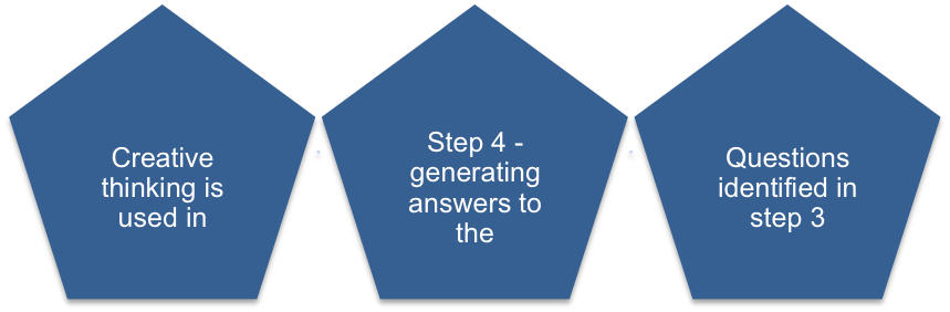 Generate Answers
