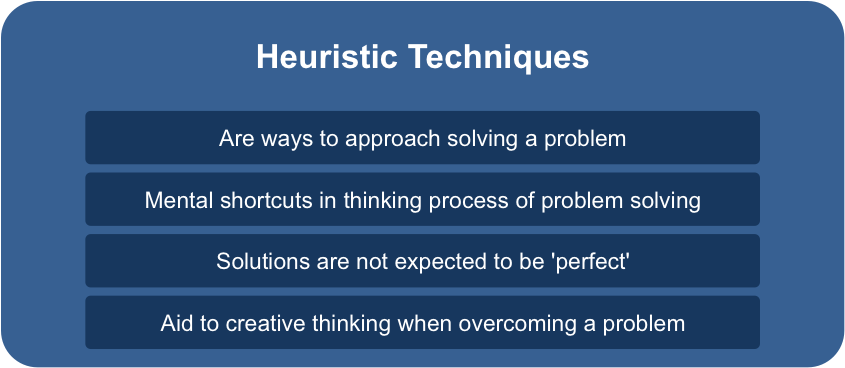 Heuristic Techniques for Problem Solving