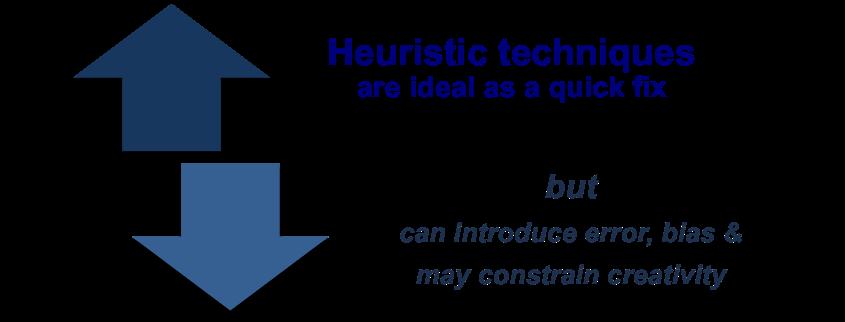 Heuristic Techniques