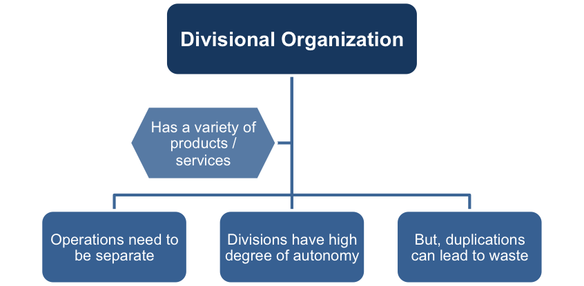 mintzbergs theories on organizational configuration Put another way, business theory and business practice speak different languages (ie are incommensurable), and so objectives can only be formed by a tricky process of negotiation between them.