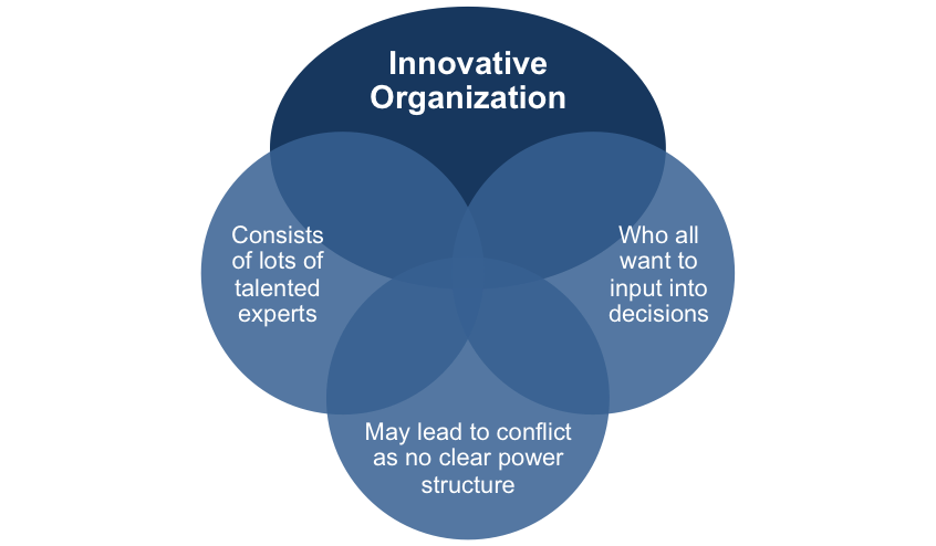 measuringorganizationinnovativeness Dimensions of organizational innovativeness innovativeness, by definition, is an enduring organizational trait truly innovative organiz- ations are those that exhibit innovative behavior consistently over time.