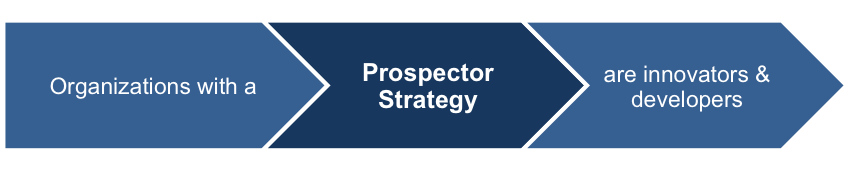 Prospector Strategy