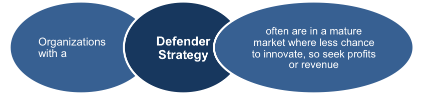 Defender Strategy