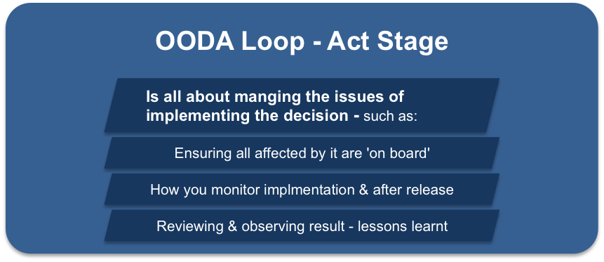 The Act Stage of the OODA Loop