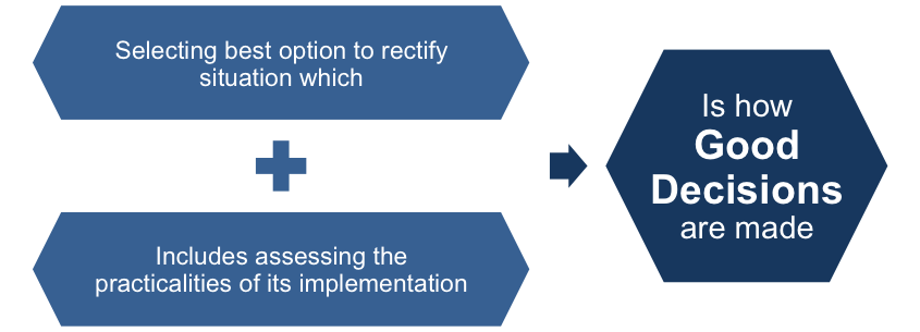 Implementing the Decision