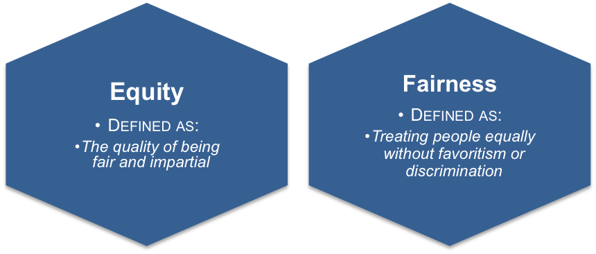 Equity/Fairness in Sirota's Three-Factor Theory
