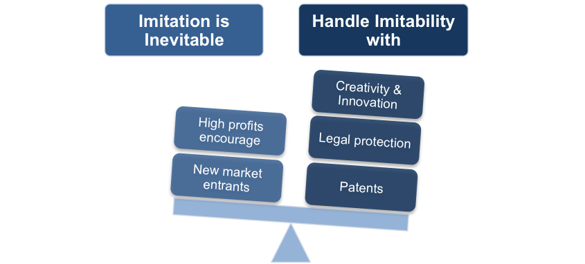 Imitation and Imitability