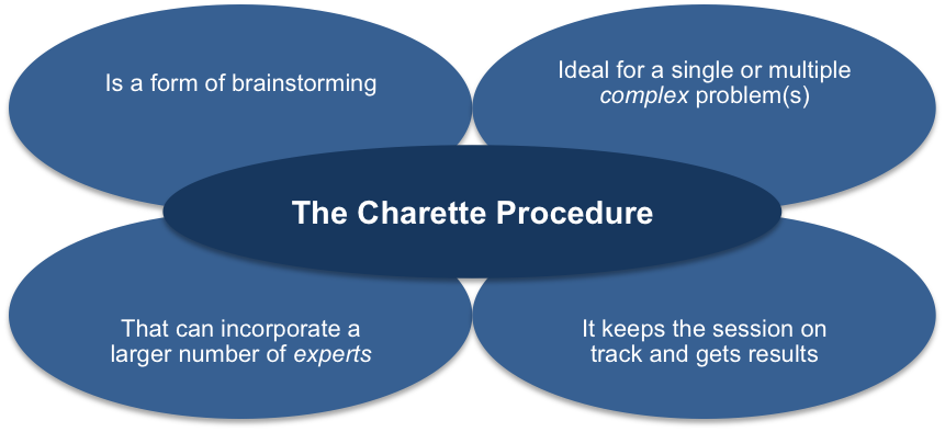 Advantages of The Charette Procedure