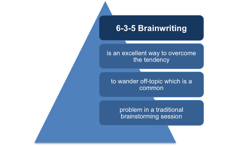 6-3-5 Brainwriting