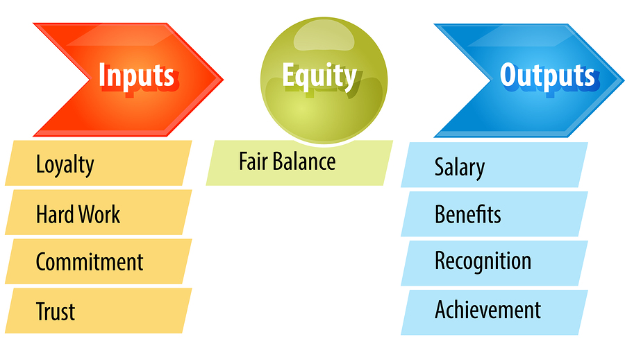 Adams' Equity Theory